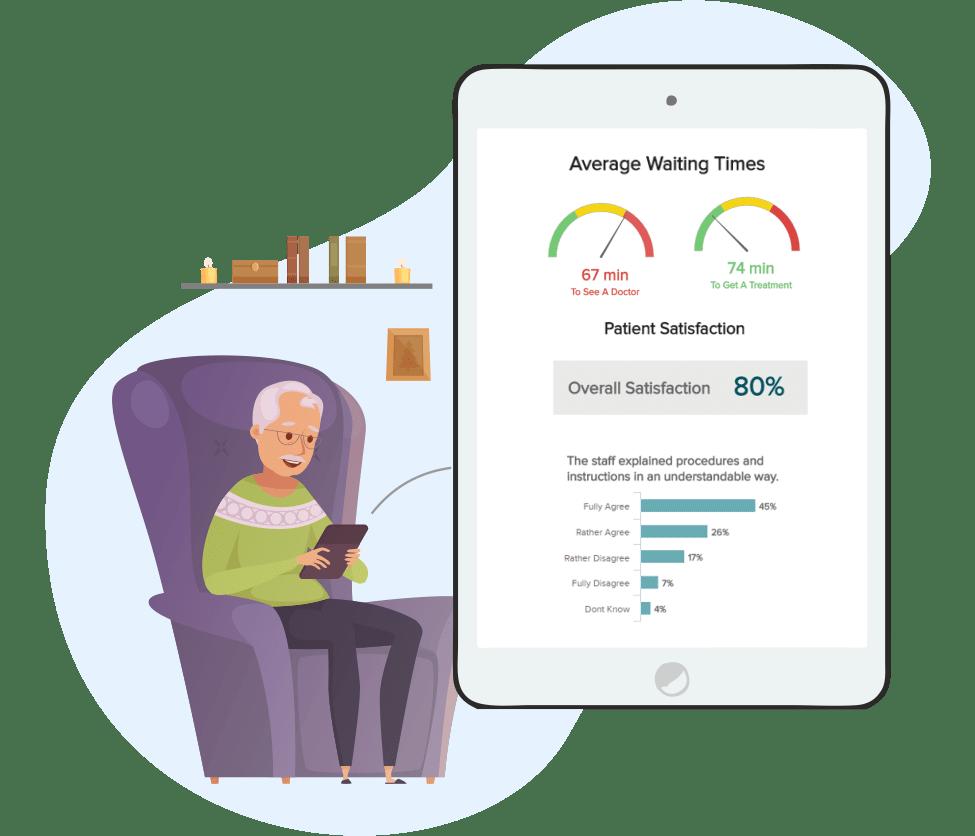 genie's AI application in healthcare